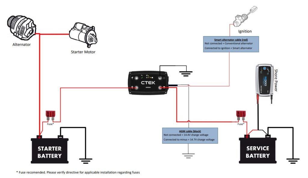CTEK wiring diagram