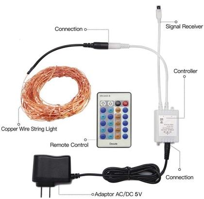 LED lights product details