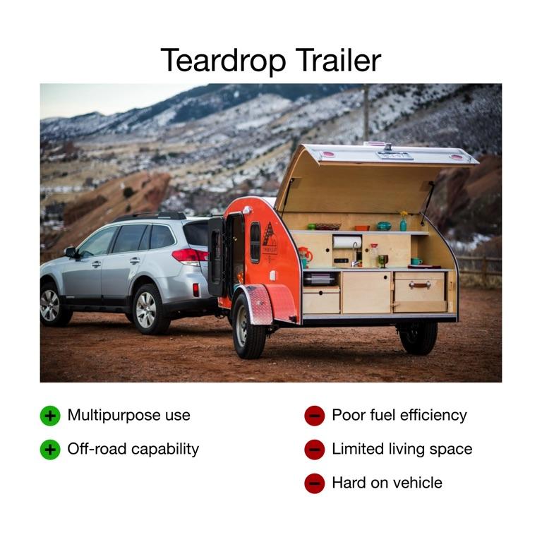 subaru pulling a teardrop trailer