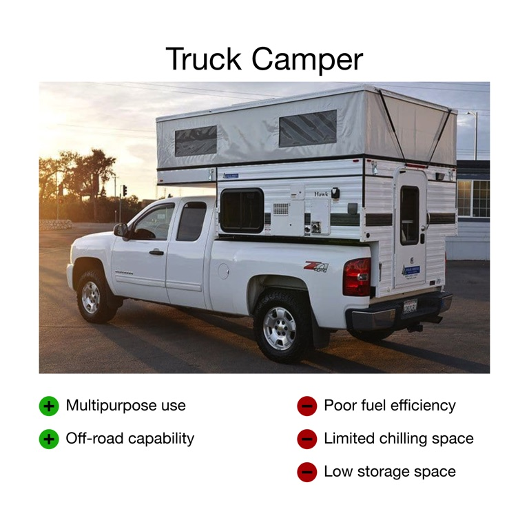 truck with a camper on truck bed