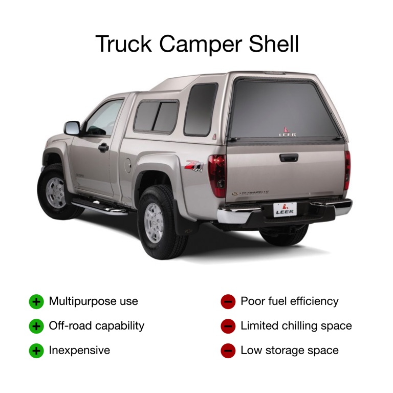 truck with a camper shell