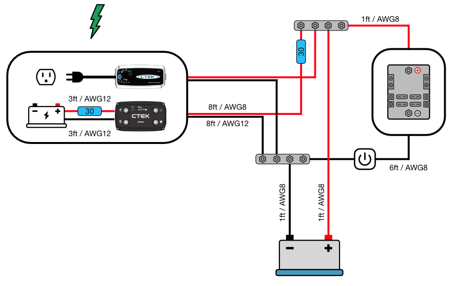 Electrical Charging Layout for camper van