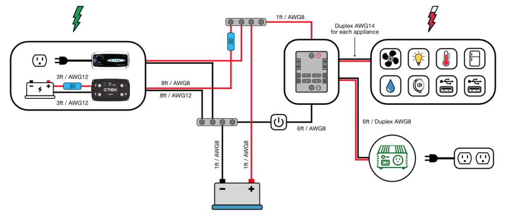 Electrical System Wiring Diagram for camper van